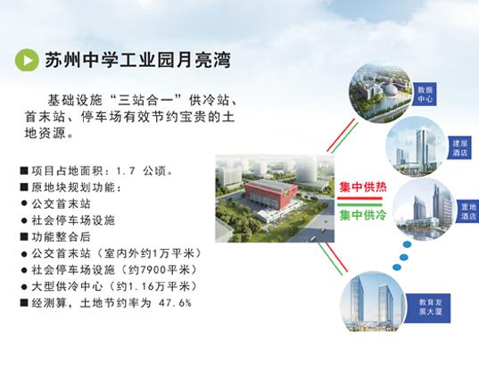 分布式能源发展及应用案例